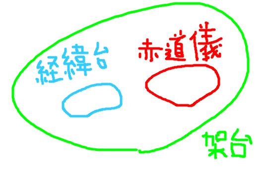 f:id:uxirisu:20170413003723p:plain