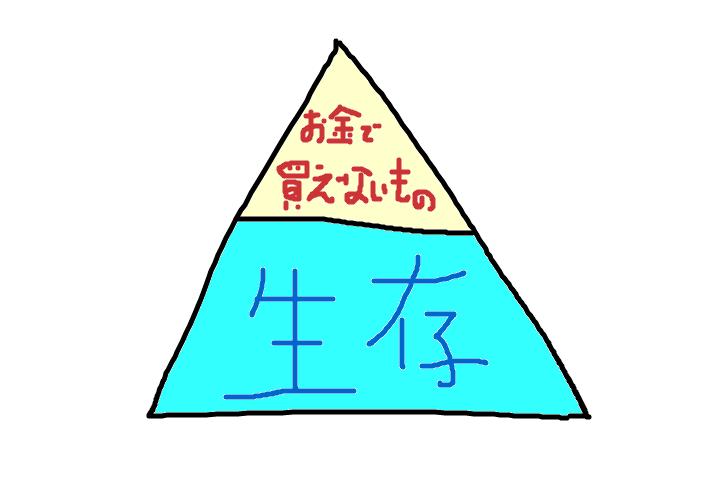 f:id:uxirisu:20170421111955p:plain