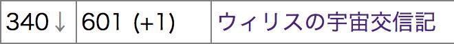 f:id:uxirisu:20180428124501p:plain